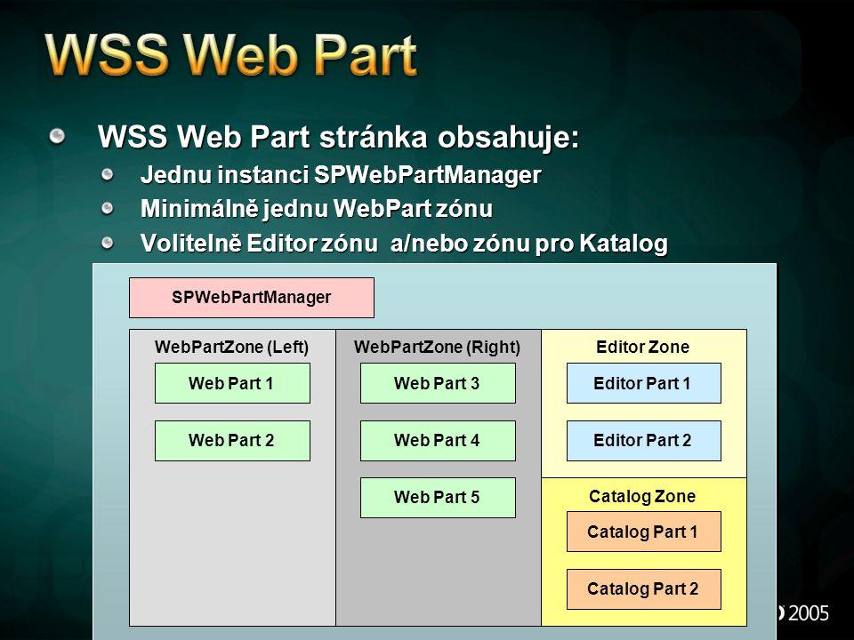 WSS Web Part stránka obsahuje: Jednu instanci SPWebPartManager Minimálně jednu WebPart zónu Volitelně Editor zónu a/nebo zónu pro Katalog SPWebPartManager WebPartZone (Left)WebPartZone (Right)Editor Zone Catalog Zone Web Part 1 Web Part 2 Web Part 3 Web Part 4 Web Part 5 Editor Part 1 Editor Part 2 Catalog Part 1 Catalog Part 2