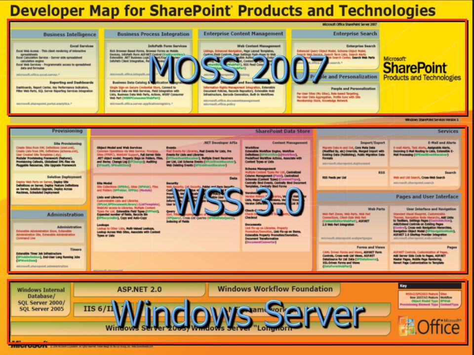 ASP.NET 2.0 webparts fungují automaticky pod WSS 3.0 WSS v3 přidávají Consumer connection limit je možné nastavit na unlimited Propojení webparts mezi různými stránkami Propojení na webpart jež nejsou ve WebPart zóně Lze vytvořit client-side connection pomocí Web Page Services component Podpora cachování dat
