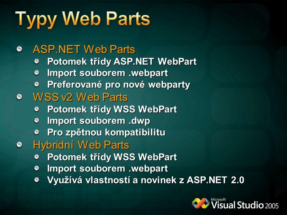 ASP.NET Web Parts Potomek třídy ASP.NET WebPart Import souborem.webpart Preferované pro nové webparty WSS v2 Web Parts Potomek třídy WSS WebPart Import souborem.dwp Pro zpětnou kompatibilitu Hybridní Web Parts Potomek třídy WSS WebPart Import souborem.webpart Využívá vlastností a novinek z ASP.NET 2.0