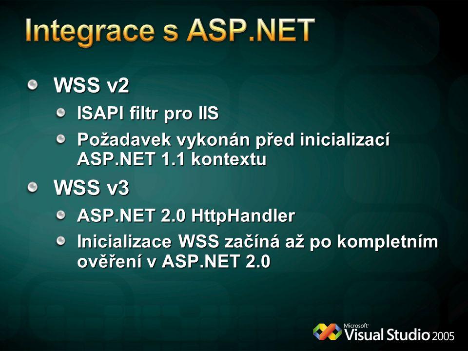1.Class library DLL 2. Potomek třídy ASP.NET Web Part 3.