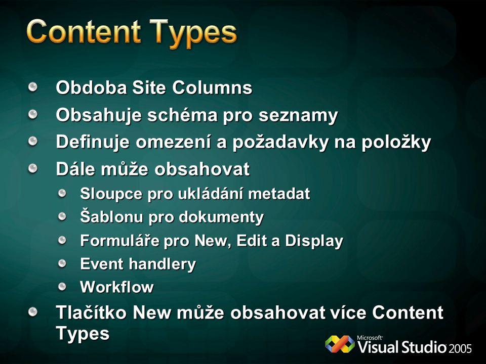 Obdoba Site Columns Obsahuje schéma pro seznamy Definuje omezení a požadavky na položky Dále může obsahovat Sloupce pro ukládání metadat Šablonu pro dokumenty Formuláře pro New, Edit a Display Event handlery Workflow Tlačítko New může obsahovat více Content Types