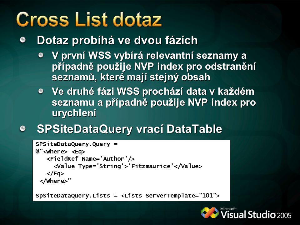 Dotaz probíhá ve dvou fázích V první WSS vybírá relevantní seznamy a případně použije NVP index pro odstranění seznamů, které mají stejný obsah Ve druhé fázi WSS prochází data v každém seznamu a případně použije NVP index pro urychlení SPSiteDataQuery vrací DataTable SPSiteDataQuery.Query = @ Fitzmaurice SpSiteDataQuery.Lists =