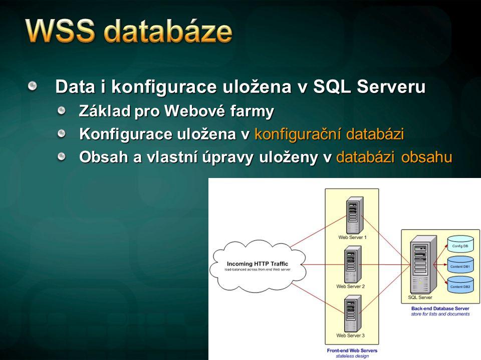 Data i konfigurace uložena v SQL Serveru Základ pro Webové farmy Konfigurace uložena v konfigurační databázi Obsah a vlastní úpravy uloženy v databázi obsahu