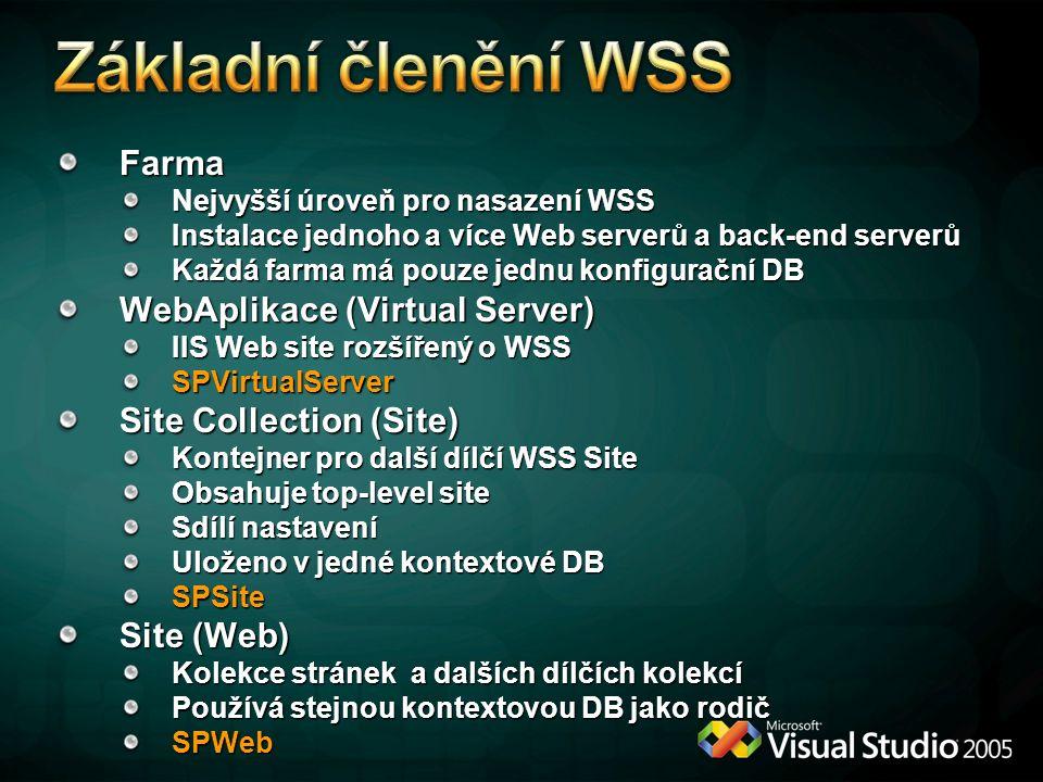 Farma Nejvyšší úroveň pro nasazení WSS Instalace jednoho a více Web serverů a back-end serverů Každá farma má pouze jednu konfigurační DB WebAplikace (Virtual Server) IIS Web site rozšířený o WSS SPVirtualServer Site Collection (Site) Kontejner pro další dílčí WSS Site Obsahuje top-level site Sdílí nastavení Uloženo v jedné kontextové DB SPSite Site (Web) Kolekce stránek a dalších dílčích kolekcí Používá stejnou kontextovou DB jako rodič SPWeb