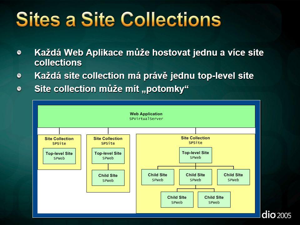 """Každá Web Aplikace může hostovat jednu a více site collections Každá site collection má právě jednu top-level site Site collection může mít """"potomky"""