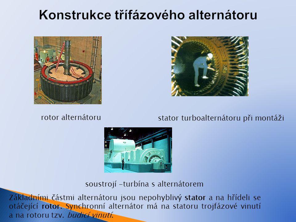 rotor alternátoru stator turboalternátoru při montáži soustrojí -turbína s alternátorem Základními částmi alternátoru jsou nepohyblivý stator a na hří