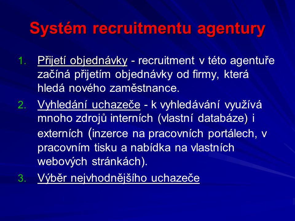 Systém recruitmentu agentury 1. Přijetí objednávky - 1. Přijetí objednávky - recruitment v této agentuře začíná přijetím objednávky od firmy, která hl