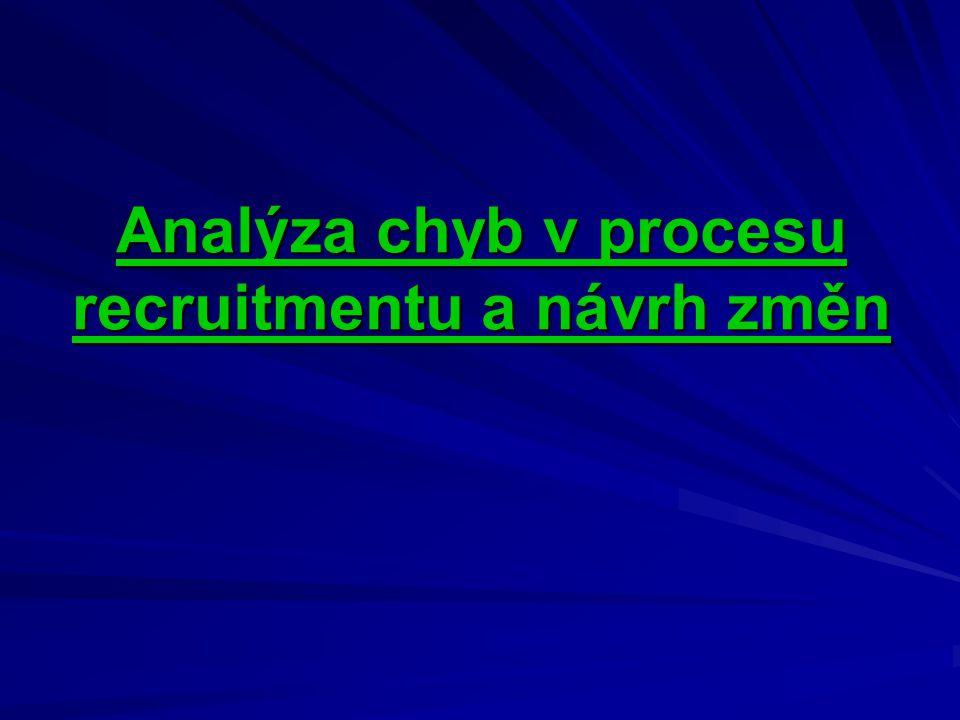 Analýza chyb v procesu recruitmentu a návrh změn