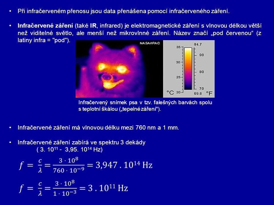 Při infračerveném přenosu jsou data přenášena pomocí infračerveného záření. Infračervené záření (také IR, infrared) je elektromagnetické záření s vlno