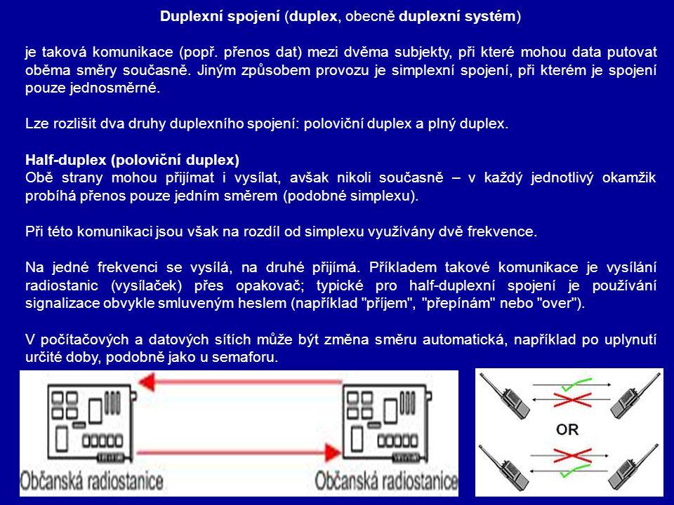Full-duplex (plný duplex) U plného duplexu může obousměrná komunikace probíhat současně.