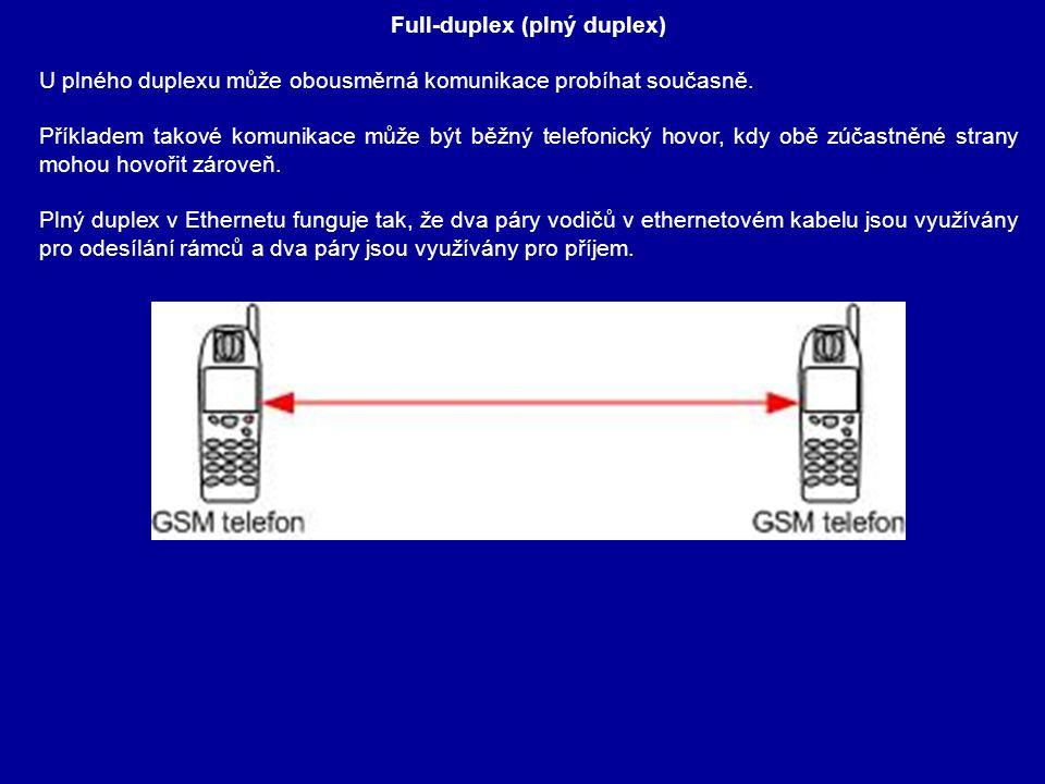 Full-duplex (plný duplex) U plného duplexu může obousměrná komunikace probíhat současně. Příkladem takové komunikace může být běžný telefonický hovor,