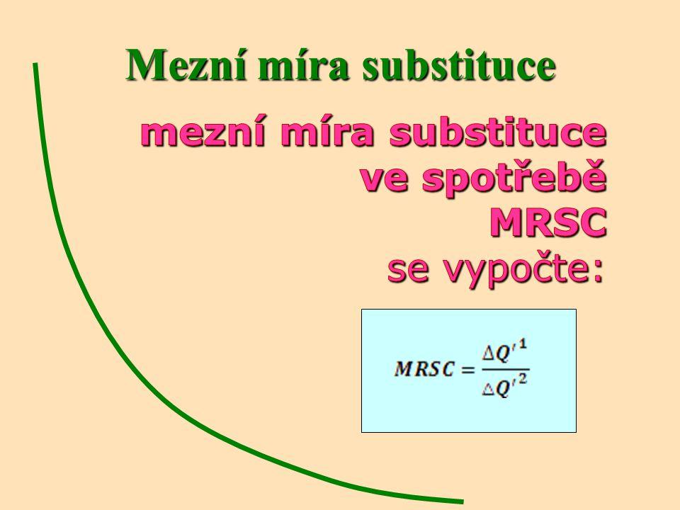 Mezní míra substituce