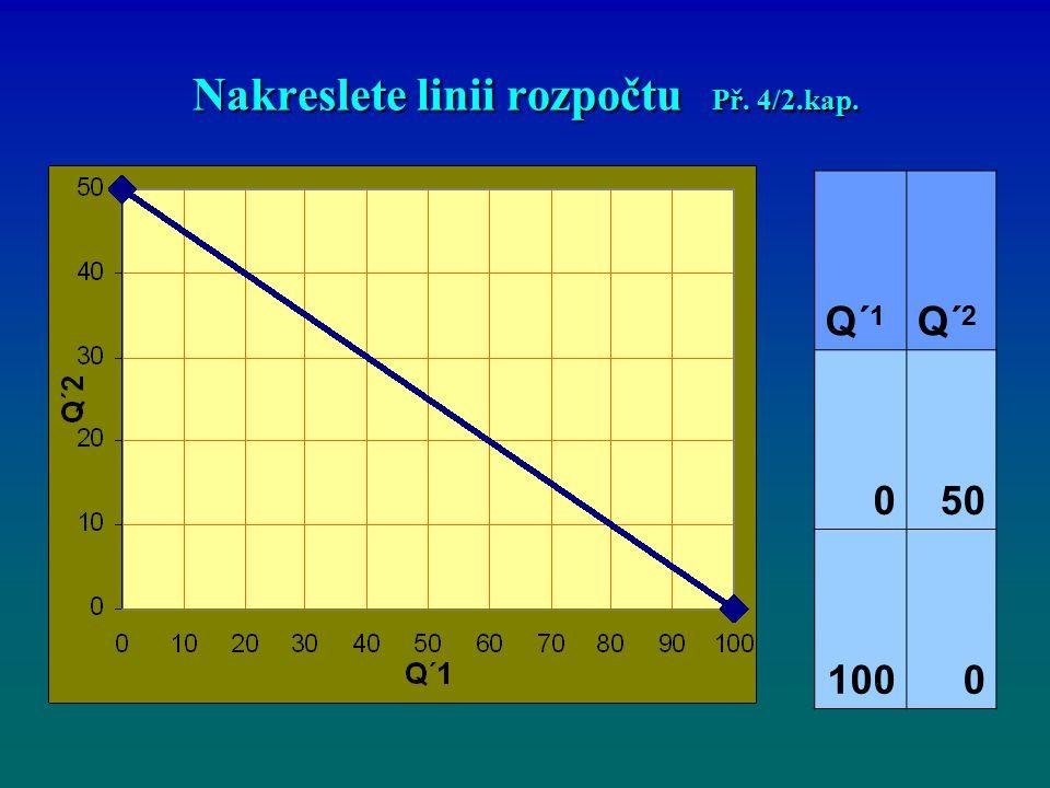 Nakreslete linii rozpočtu Př. 4/2.kap. Q´ 1 Q´ 2 050 1000
