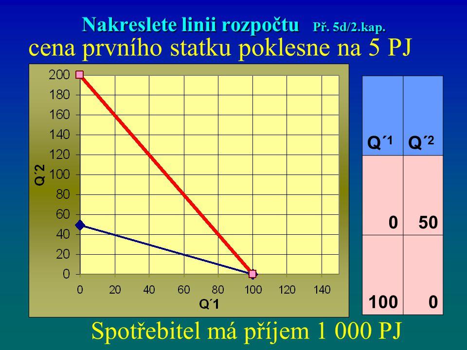 Nakreslete linii rozpočtu Př. 5d/2.kap. Q´ 1 Q´ 2 050 1000