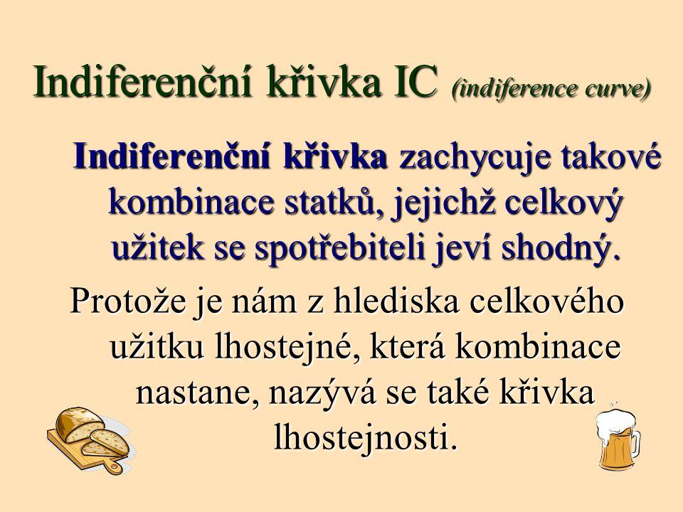 Indiferenční křivka IC (indiference curve) Indiferenční křivka zachycuje takové kombinace statků, jejichž celkový užitek se spotřebiteli jeví shodný.