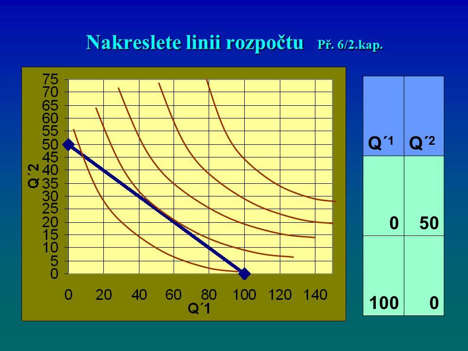 Nakreslete linii rozpočtu Př. 6/2.kap. Q´ 1 Q´ 2 050 1000