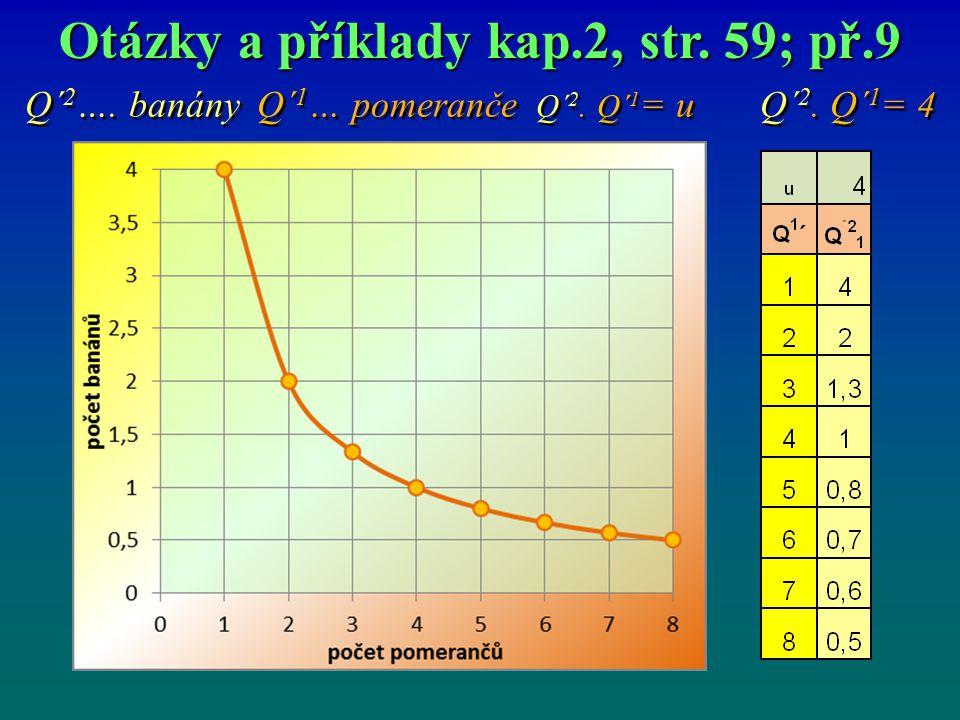 Q´ 2 …. banány Q´ 1 … pomeranče Q´ 2. Q´ 1 = u Q´ 2. Q´ 1 = 4 Otázky a příklady kap.2, str. 59; př.9