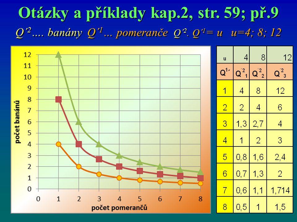 Q´ 2 …. banány Q´ 1 … pomeranče Q´ 2. Q´ 1 = u u=4; 8; 12 Otázky a příklady kap.2, str. 59; př.9