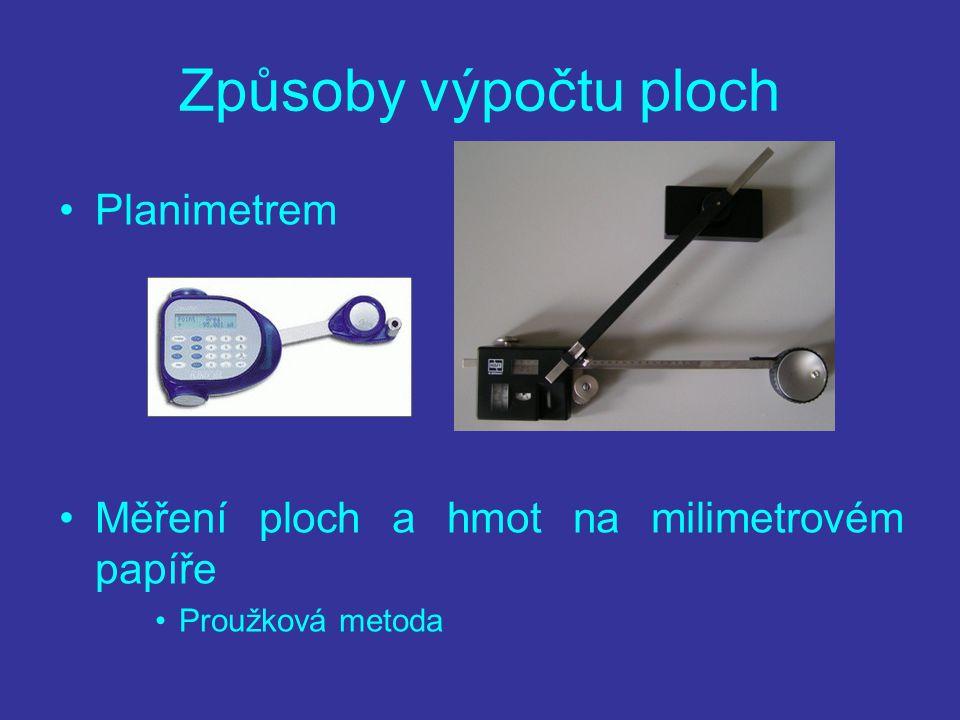 Způsoby výpočtu ploch Planimetrem Měření ploch a hmot na milimetrovém papíře Proužková metoda