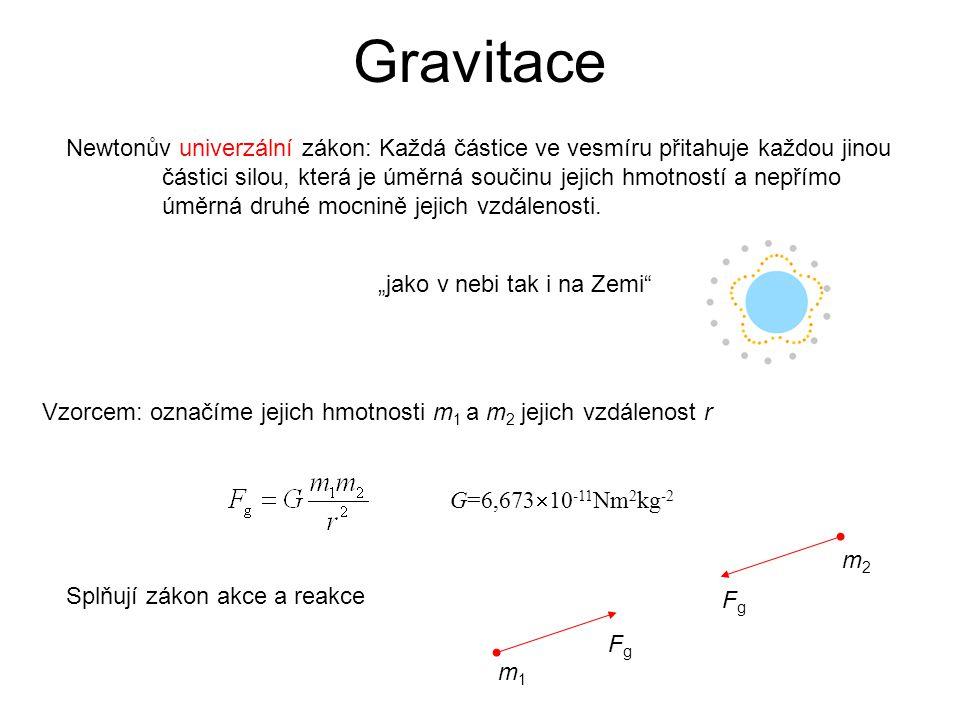 Gravitace Newtonův univerzální zákon: Každá částice ve vesmíru přitahuje každou jinou částici silou, která je úměrná součinu jejich hmotností a nepřím