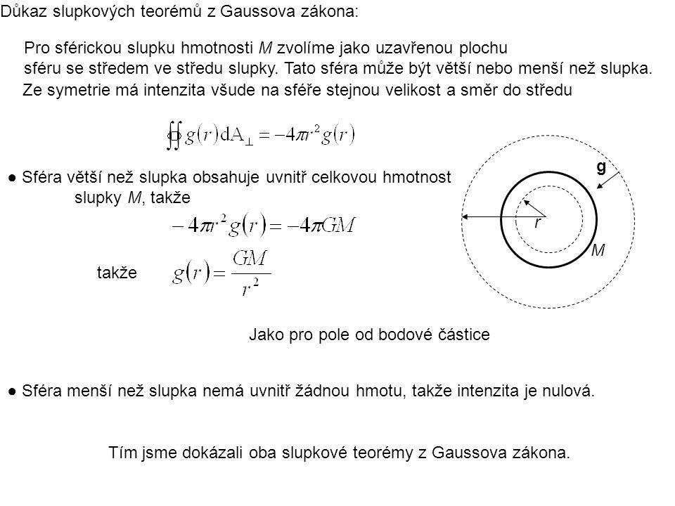 Pro sférickou slupku hmotnosti M zvolíme jako uzavřenou plochu sféru se středem ve středu slupky. Tato sféra může být větší nebo menší než slupka. Ze