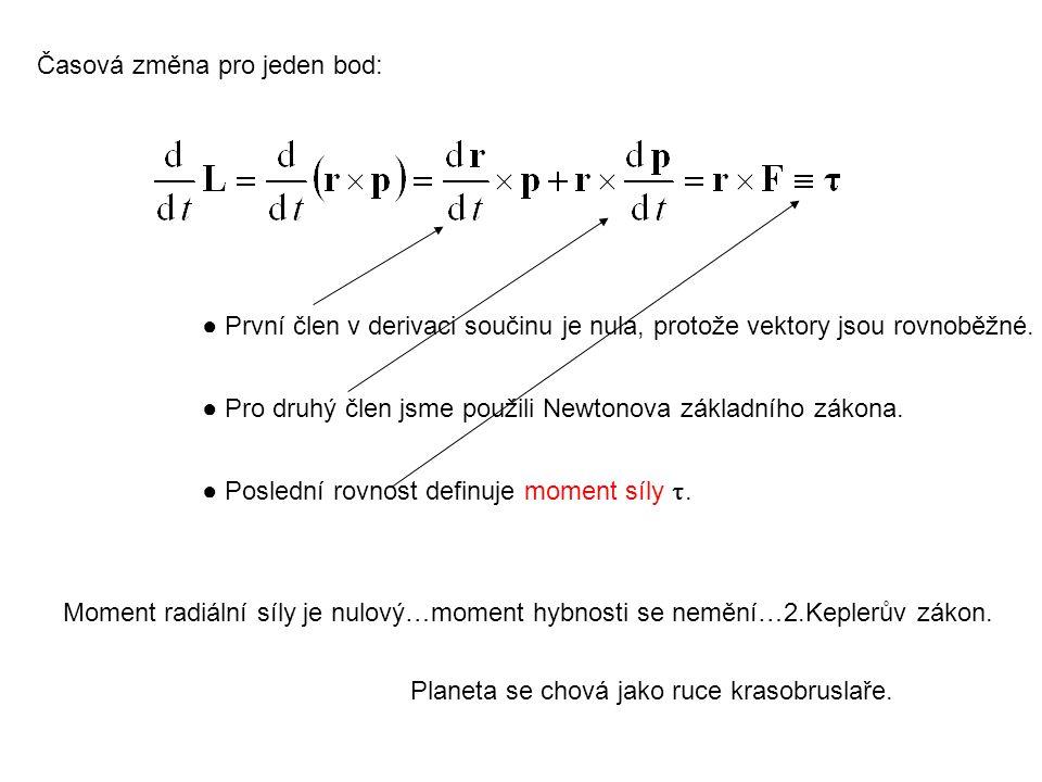 Časová změna pro jeden bod: ● První člen v derivaci součinu je nula, protože vektory jsou rovnoběžné. ● Pro druhý člen jsme použili Newtonova základní