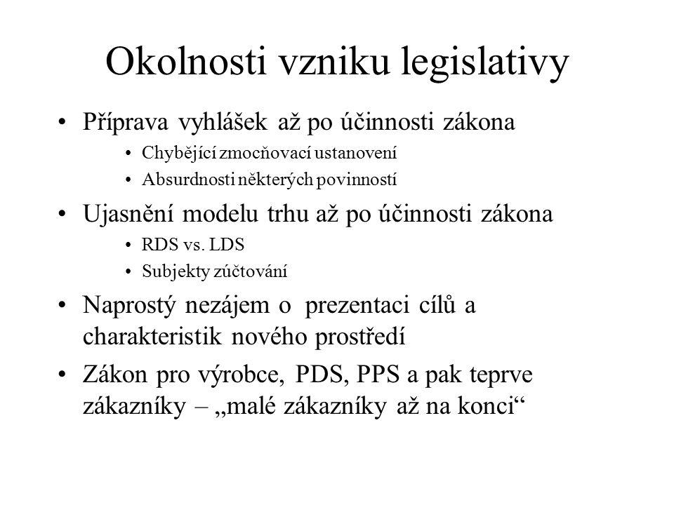 Okolnosti vzniku legislativy Příprava vyhlášek až po účinnosti zákona Chybějící zmocňovací ustanovení Absurdnosti některých povinností Ujasnění modelu trhu až po účinnosti zákona RDS vs.