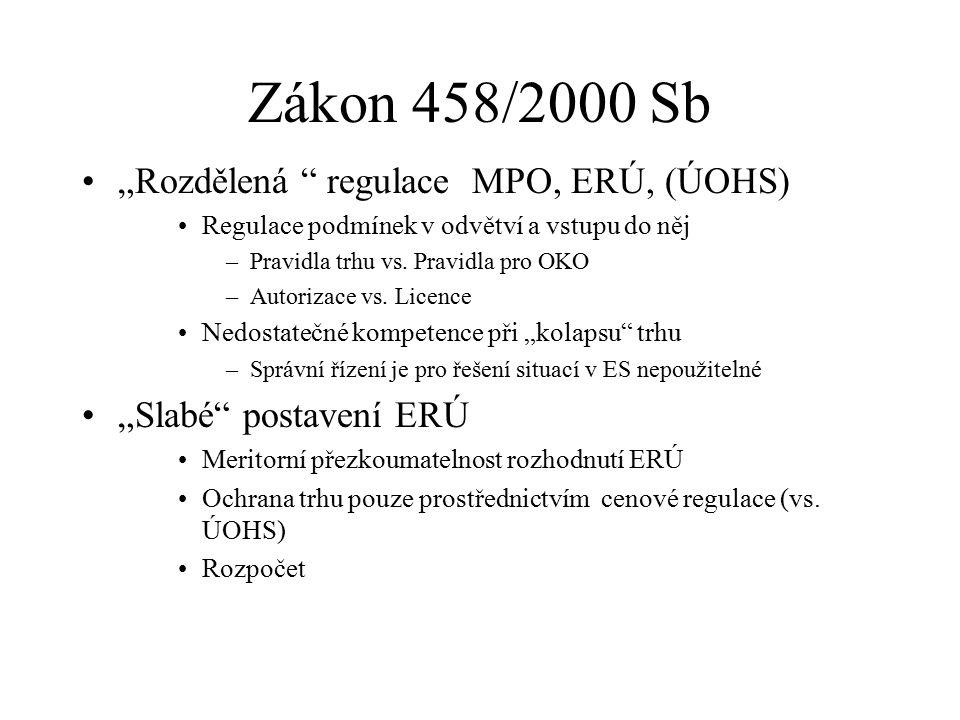 """Zákon 458/2000 Sb """"Rozdělená regulace MPO, ERÚ, (ÚOHS) Regulace podmínek v odvětví a vstupu do něj –Pravidla trhu vs."""