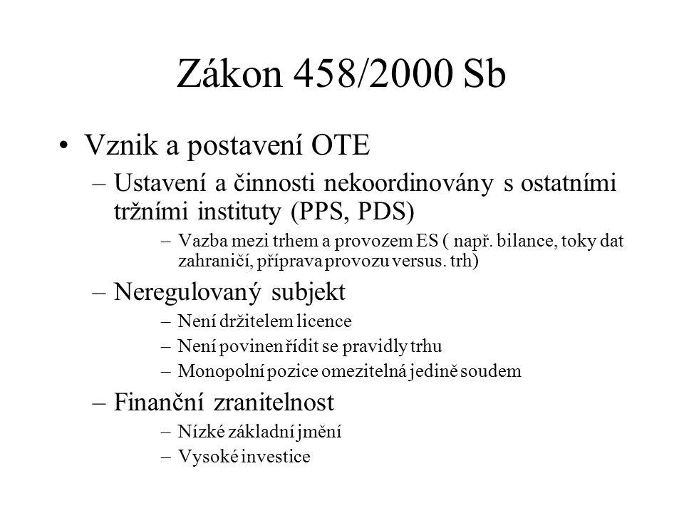 Zákon 458/2000 Sb Vznik a postavení OTE –Ustavení a činnosti nekoordinovány s ostatními tržními instituty (PPS, PDS) –Vazba mezi trhem a provozem ES ( např.