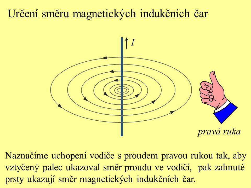 Určení směru magnetických indukčních čar Naznačíme uchopení vodiče s proudem pravou rukou tak, aby vztyčený palec ukazoval směr proudu ve vodiči, pak