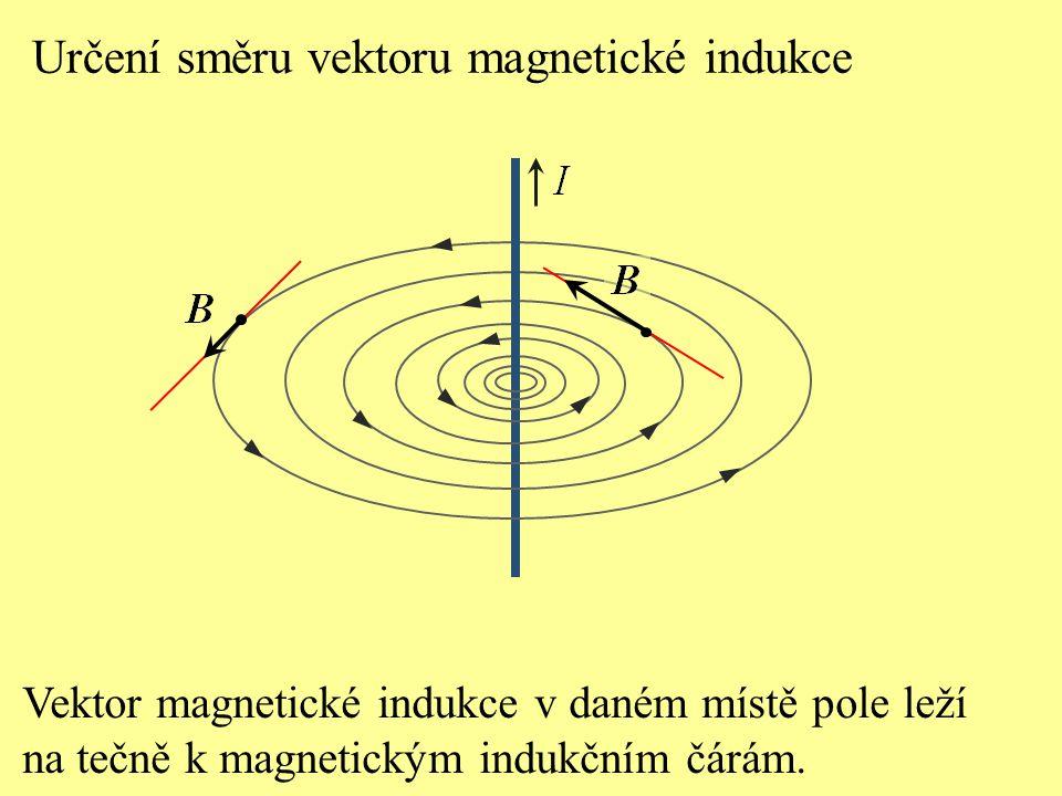 Určení směru vektoru magnetické indukce Vektor magnetické indukce v daném místě pole leží na tečně k magnetickým indukčním čárám.