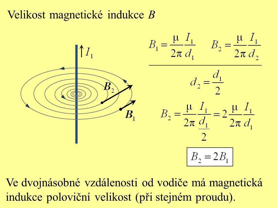 Velikost magnetické indukce B Ve dvojnásobné vzdálenosti od vodiče má magnetická indukce poloviční velikost (při stejném proudu).