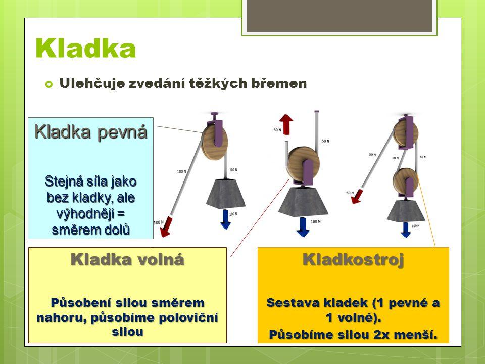 Páka - jednoramenná Opěrný bod Opěrnýbod břemeno Síla ruky břemeno Příklady: kolečka, otvírák, … Pokud je delší tyč, potřebujeme menší sílu