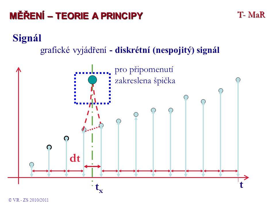 T- MaR MĚŘENÍ – TEORIE A PRINCIPY Signál grafické vyjádření - diskrétní (nespojitý) signál txtx t dt pro připomenutí zakreslena špička / © VR - ZS 2010/2011
