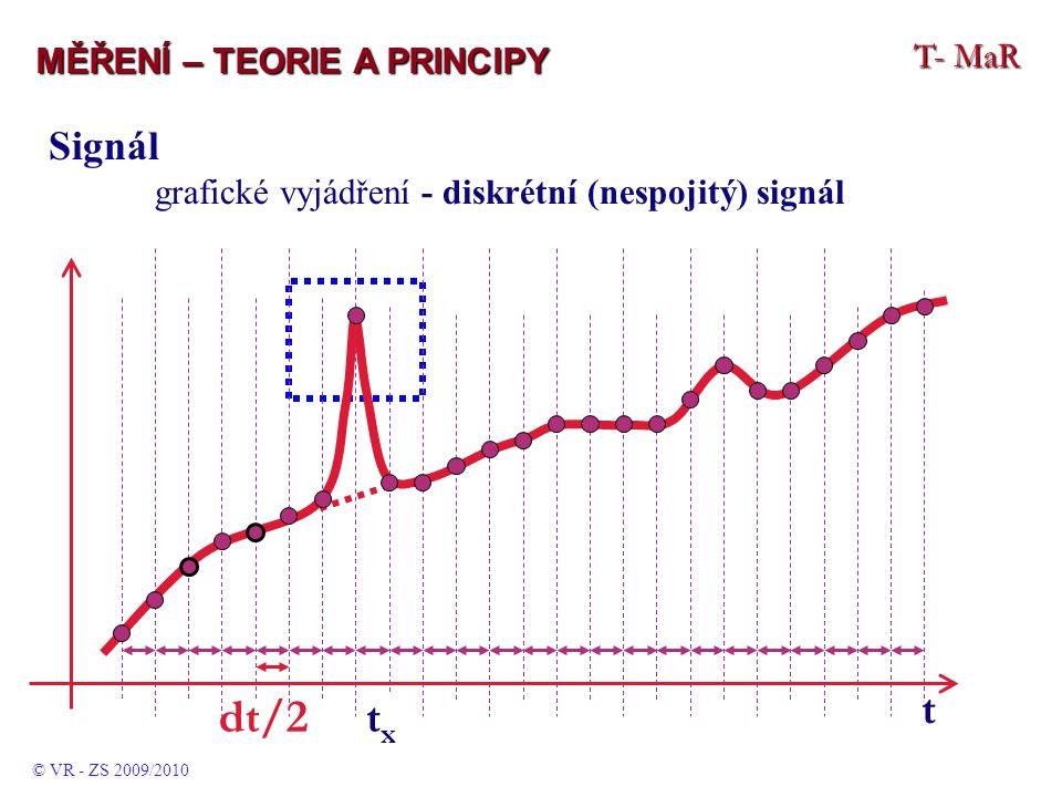 T- MaR MĚŘENÍ – TEORIE A PRINCIPY © VR - ZS 2009/2010 Signál grafické vyjádření - diskrétní (nespojitý) signál txtx t dt/2