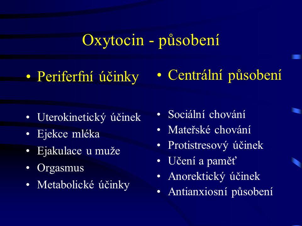Oxytocin - účinky v druhé fázi porodu dlouho známý uterokinetický účinek při kojení působení při ejekci mléka