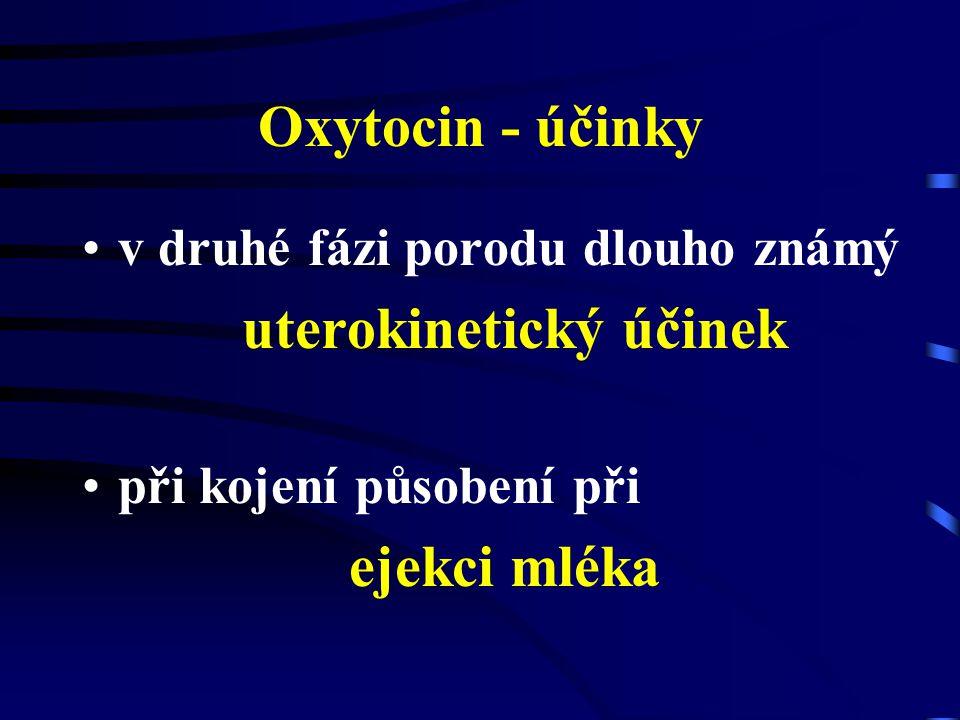 skupinaOxytocin mUL muži 1,5 ± 0,2 ženy 1,4 ± 0,2 ženy na estrogenech 1,8 ± 0,7 těhotné ženy před porodem 1,3 ± 0,1 ženy v latentní fázi porodu 1,3 ± 0,2 ženy v aktivní fázi porodu 1,6 ± 0,2 ženy v 3.
