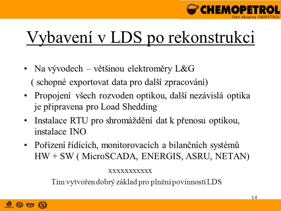 14 Vybavení v LDS po rekonstrukci Na vývodech – většinou elektroměry L&G ( schopné exportovat data pro další zpracování) Propojení všech rozvoden opti