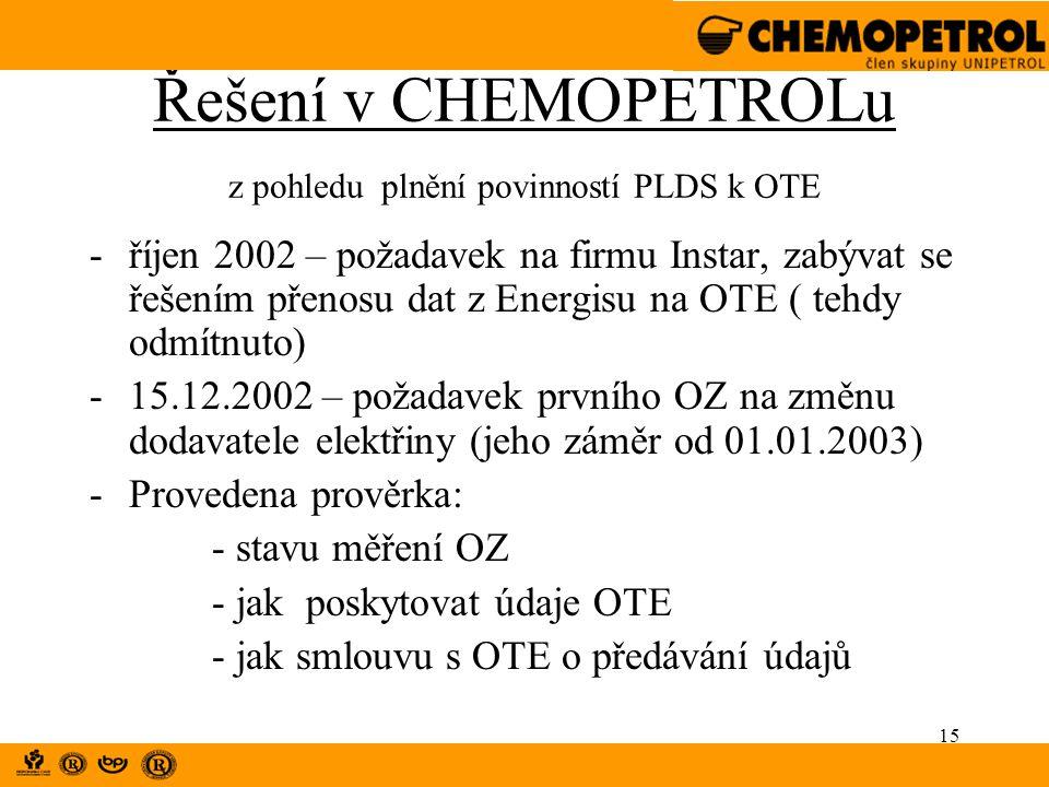 15 Řešení v CHEMOPETROLu z pohledu plnění povinností PLDS k OTE -říjen 2002 – požadavek na firmu Instar, zabývat se řešením přenosu dat z Energisu na