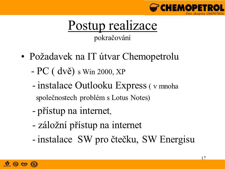 17 Postup realizace pokračování Požadavek na IT útvar Chemopetrolu - PC ( dvě) s Win 2000, XP - instalace Outlooku Express ( v mnoha společnostech pro