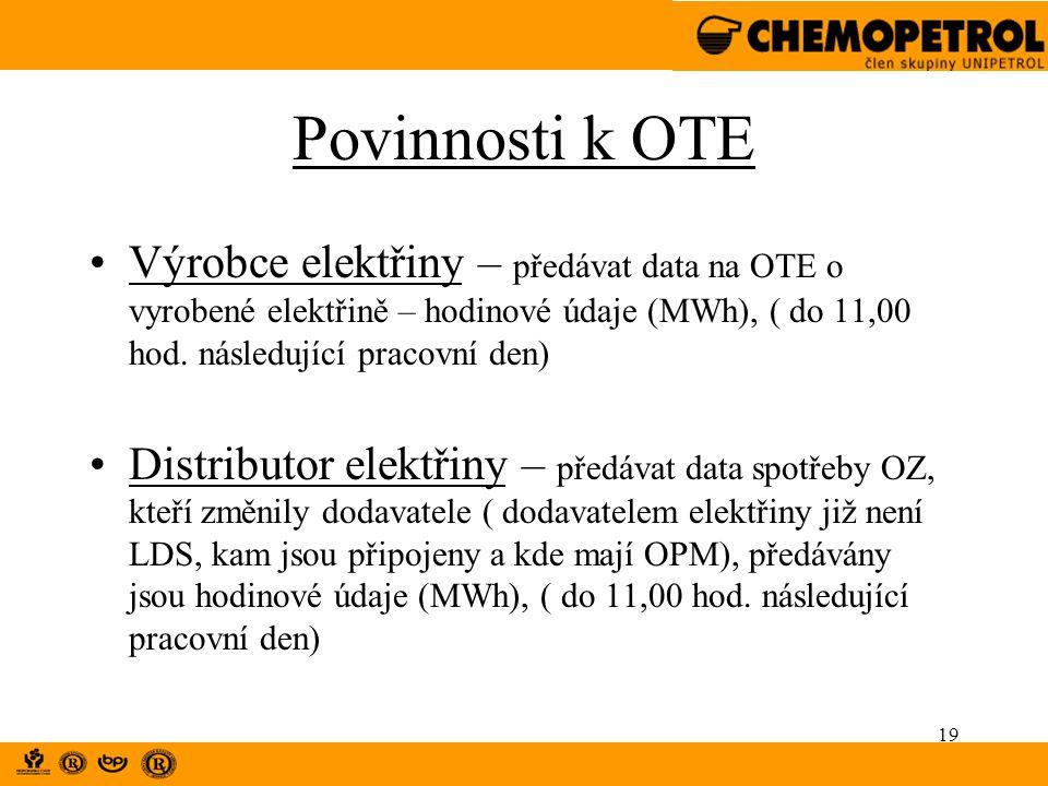 19 Povinnosti k OTE Výrobce elektřiny – předávat data na OTE o vyrobené elektřině – hodinové údaje (MWh), ( do 11,00 hod. následující pracovní den) Di