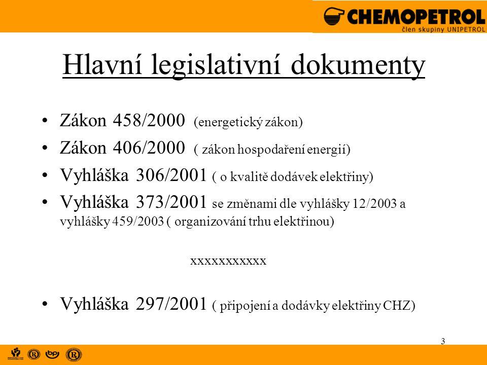 4 Další legislativní dokumenty Vyhláška 220/2001 ( dispečerský řád) Vyhláška 219/2001 ( postup při stavech nouze) Vyhláška 218/2001 ( podrobnosti měření a předávání údajů) Vyhláška 153/2001 ( vyhodnocení ztrát distribucí a vnitřním rozvodem) Vyhláška 18/2001 ( o podmínkách připojení a dopravy v ES)