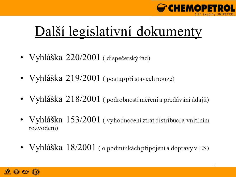 4 Další legislativní dokumenty Vyhláška 220/2001 ( dispečerský řád) Vyhláška 219/2001 ( postup při stavech nouze) Vyhláška 218/2001 ( podrobnosti měře