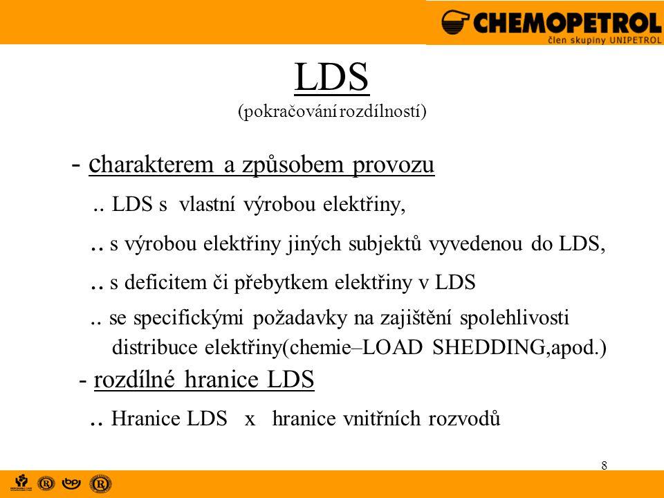 8 LDS (pokračování rozdílností) - c harakterem a způsobem provozu.. LDS s vlastní výrobou elektřiny,.. s výrobou elektřiny jiných subjektů vyvedenou d