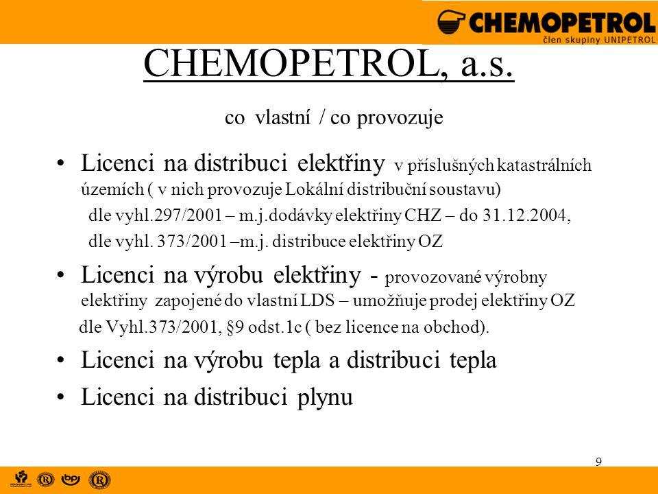 9 CHEMOPETROL, a.s. co vlastní / co provozuje Licenci na distribuci elektřiny v příslušných katastrálních územích ( v nich provozuje Lokální distribuč