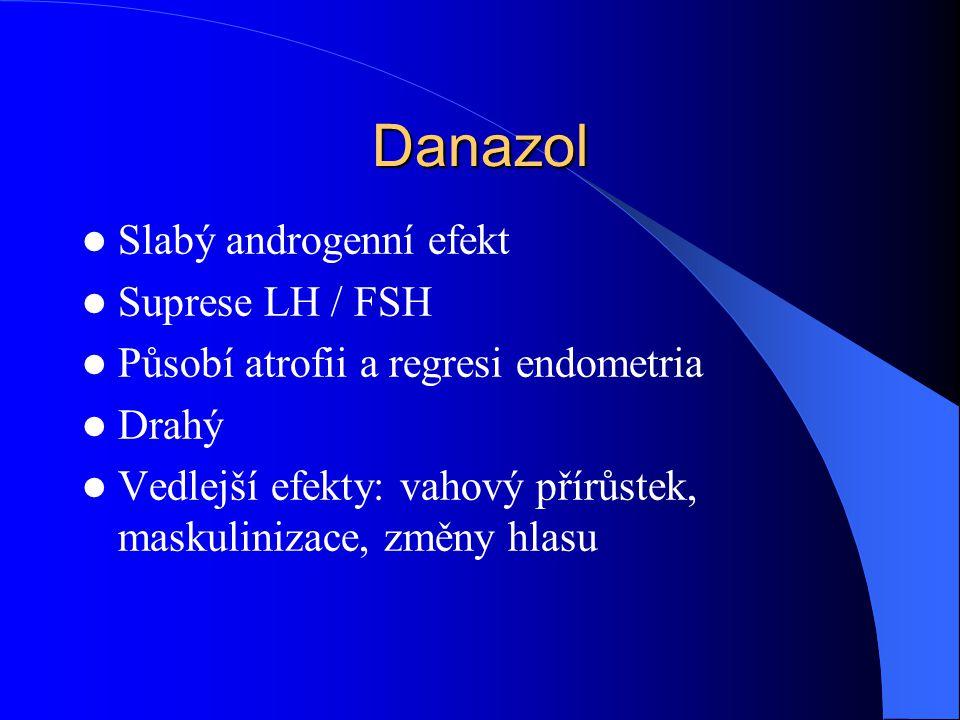 Danazol Slabý androgenní efekt Suprese LH / FSH Působí atrofii a regresi endometria Drahý Vedlejší efekty: vahový přírůstek, maskulinizace, změny hlasu