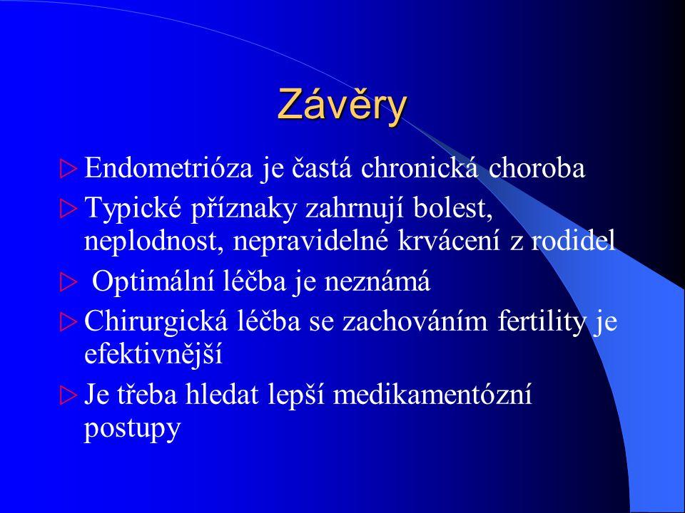 Závěry  Endometrióza je častá chronická choroba  Typické příznaky zahrnují bolest, neplodnost, nepravidelné krvácení z rodidel  Optimální léčba je neznámá  Chirurgická léčba se zachováním fertility je efektivnější  Je třeba hledat lepší medikamentózní postupy