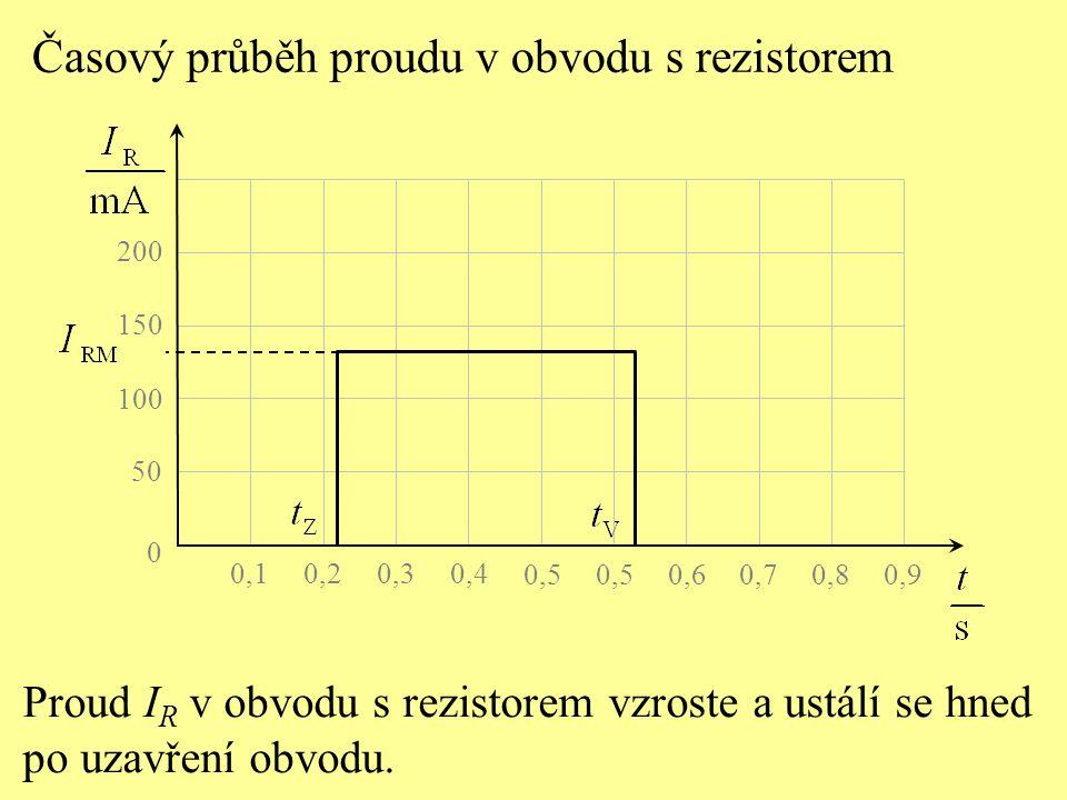Časový průběh proudu v obvodu s rezistorem 50 0 100 150 200 0,1 0,2 0,3 0,4 0,5 0,6 0,7 0,8 0,9 Proud I R v obvodu s rezistorem vzroste a ustálí se hn