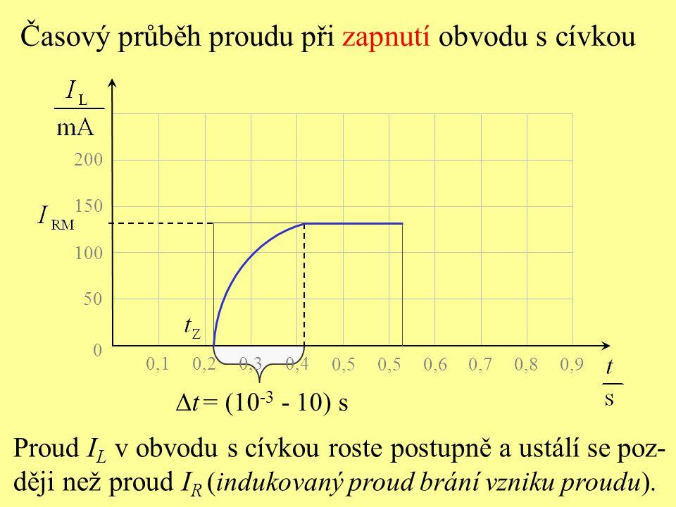 50 0 100 150 200 0,1 0,2 0,3 0,4 0,5 0,6 0,7 0,8 0,9 Proud I L v obvodu s cívkou roste postupně a ustálí se poz- ději než proud I R (indukovaný proud