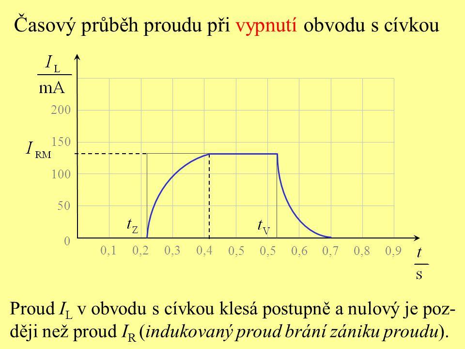 50 0 100 150 200 0,1 0,2 0,3 0,4 0,5 0,6 0,7 0,8 0,9 Proud I L v obvodu s cívkou klesá postupně a nulový je poz- ději než proud I R (indukovaný proud